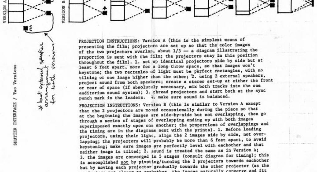 Projection instructions for Paul Sharits' Shutter Interface